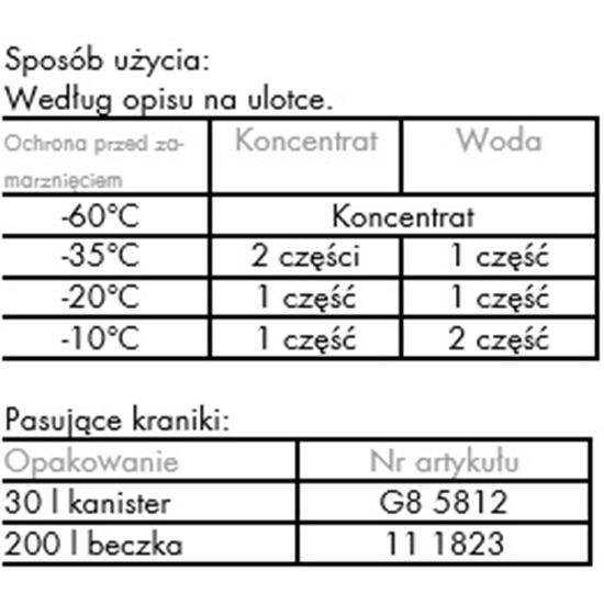 Płyn do spryskiwaczy microflex® 927 koncentrat całoroczny - instrukcja